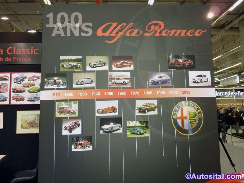Centenaire Alfa Romeo