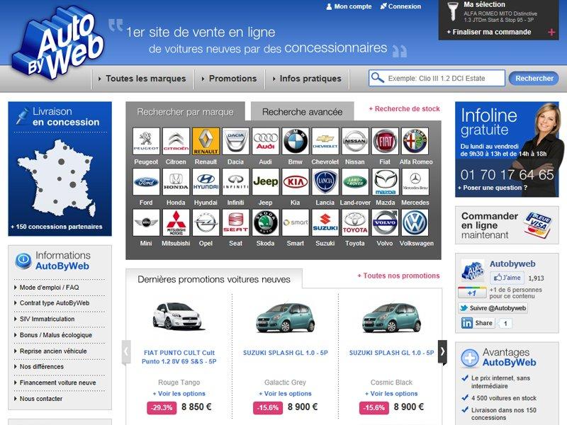 Autobyweb, premier site de vente de voitures neuves en ligne par des concessionnaires